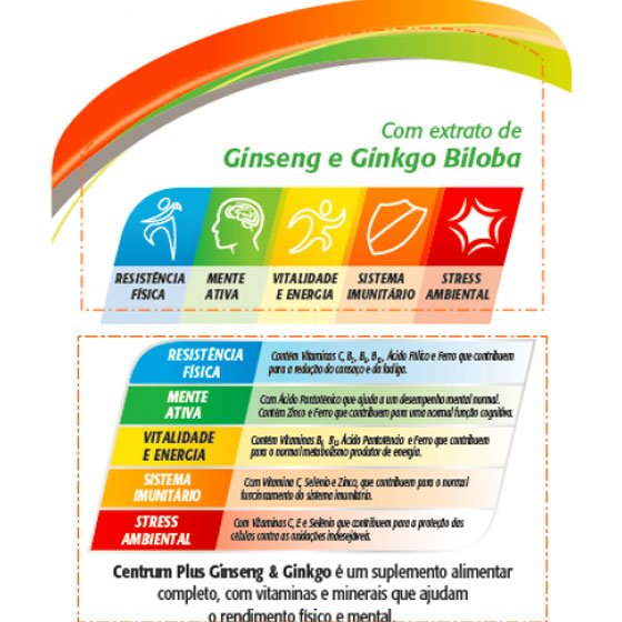 CENTRUM PLUS GINSENG GINKGO X30 COMPRIMIDOS